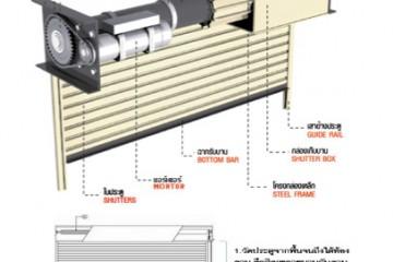 ประตูม้วนระบบมอเตอร์ไฟฟ้า (Power Motor)